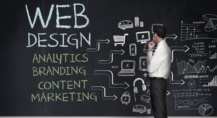 Siti Web Professionali Roma